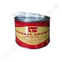 ALsi 12 aluminiumplamuur Verfbestelservice